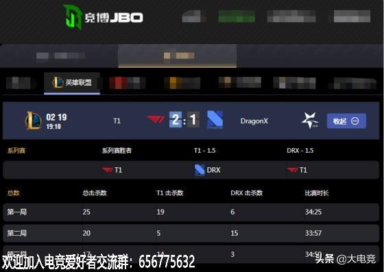 大苹果辅助:LOL-LCK:Faker奥恩羊来天崩地裂,T1终结DRX四连胜