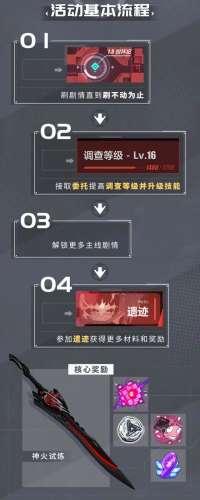 小明梦幻辅助:崩坏3后崩坏书攻略汇总 技能加点、连段教学及材料获取指南