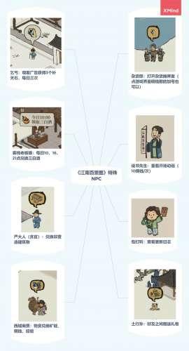 辅助气压低:江南百景图人物常见问题解答 居民读书、珍宝及NPC位置详解
