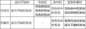 黄钻卡盟:深渊地平线名词解析 名词作用效果说明