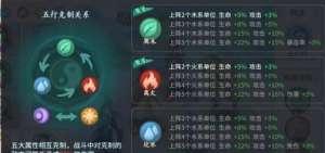 幻游卡盟:轩辕剑剑之源阵容搭配思路详解 阵容搭配思路是什么