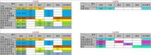绝地求生小程序辅助:掌门太忙养卡攻略 养卡单双极一览