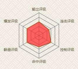 绝地求生卡盟分站:火影忍者手游青怎么玩 青技能使用技巧介绍