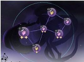 555绝地求生卡盟:黑潮之上命运系统怎么玩 黑潮之上星魂怎么搭配